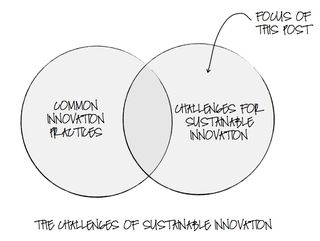 Venn on innovation challenges.003